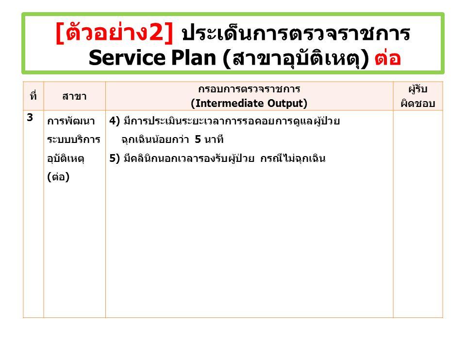 [ตัวอย่าง2] ประเด็นการตรวจราชการ Service Plan (สาขาอุบัติเหตุ) ต่อ